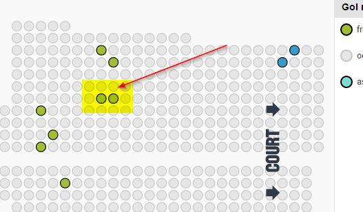 Hvordan finder jeg 2 pladser på Camp Nou ?